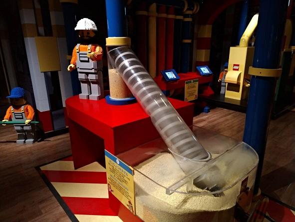 レゴの原料