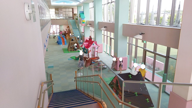 上尾市児童館こどもの城
